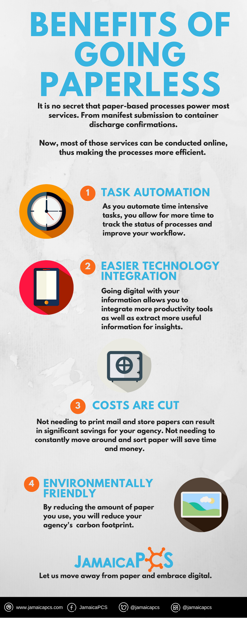 Benefits of Going Paperless Infographic